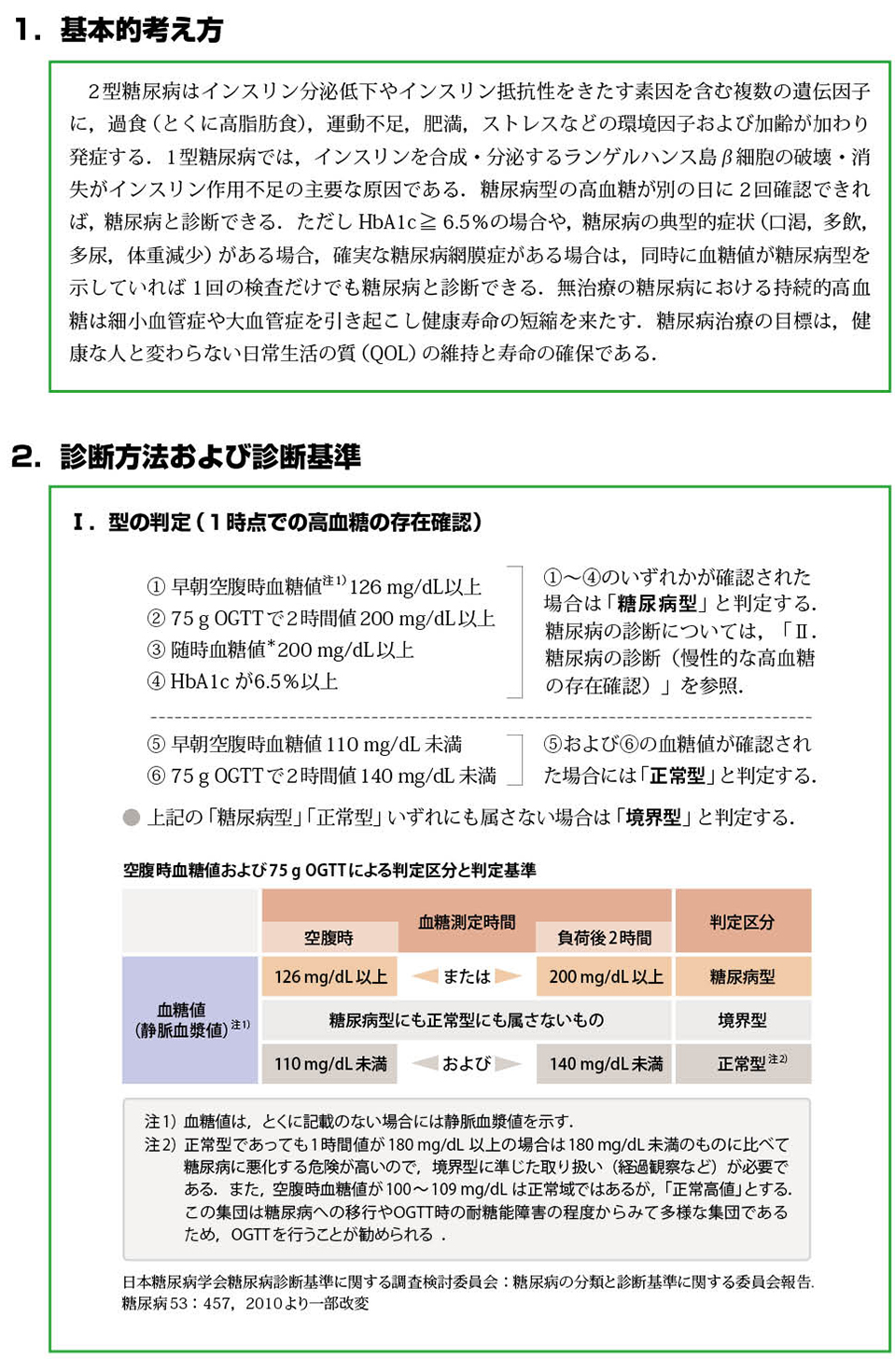 糖尿病治療ガイド2014-2015(抜粋)[1]