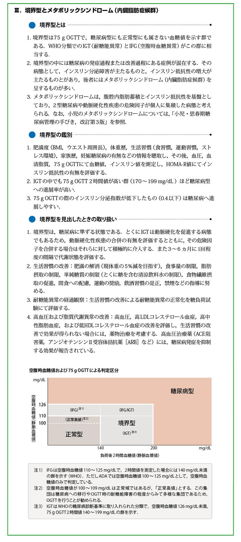 糖尿病治療ガイド2014-2015(抜粋)[3]